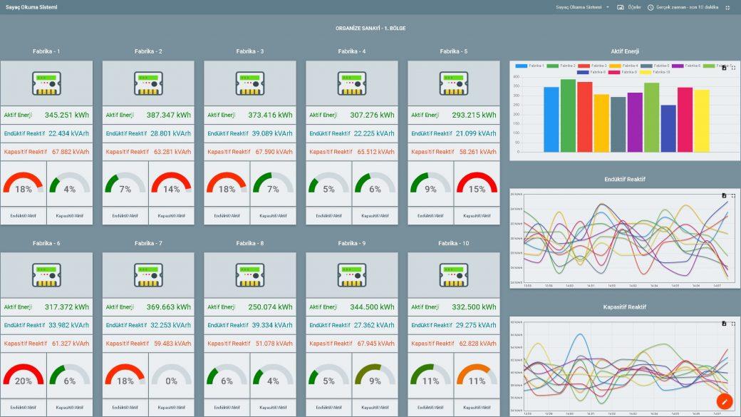 IoSphere Enerji IoT Platformu